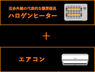 ハロゲンヒーター+エアコン
